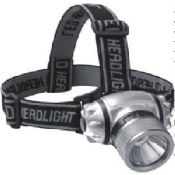 21 LED Headlamp High Power images