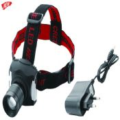 rechargeable high brightness mining led headlamp images