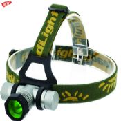 rechargeable zoom headlamp images